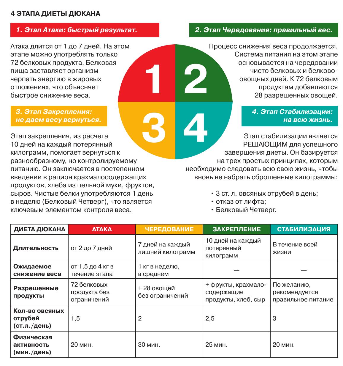 ŞİÖ ve BRICS zirvelerinin düzenleneceği Rusya'nın Çelyabinsk kentinde, zararlı madde emisyonlarına kota uygulaması 45