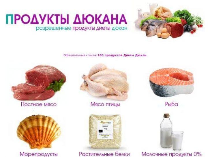 Какие Продукты Запрещены При Белковой Диете. Список продуктов и меню для похудения: что можно есть на белковой диете, сколько можно скинуть в весе
